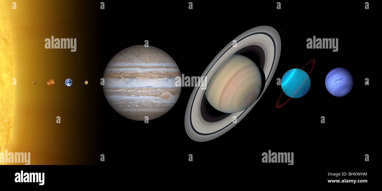 Planets and sun of our Solar System in relative size to each other ...