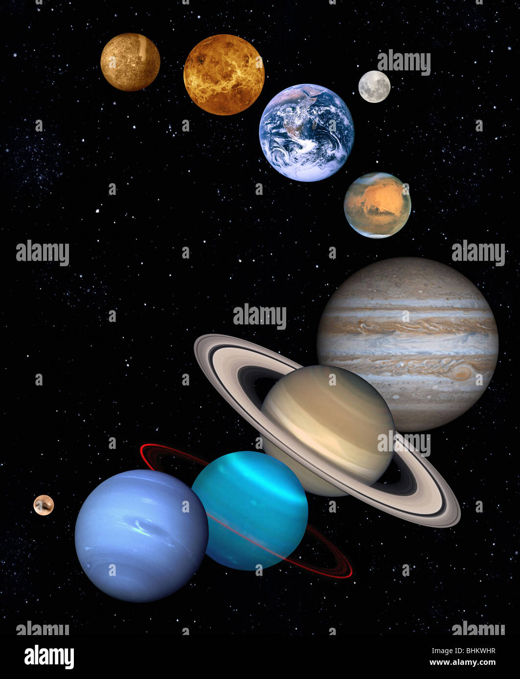 Planets of our Solar System not in relative size to each ...