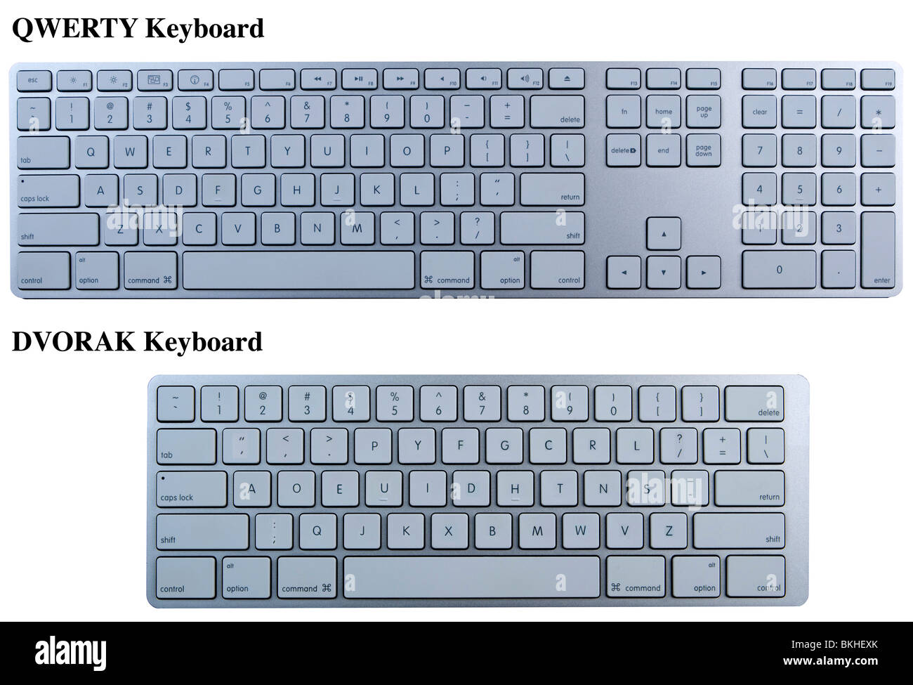 Whats the difference between a dvorak and a qwerty keyboard?