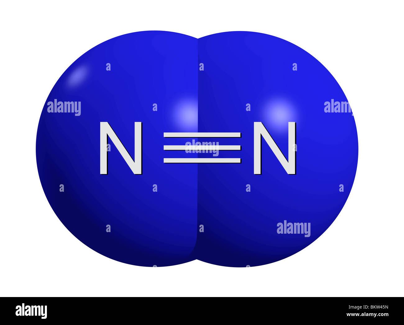 Image Gallery N2 Molecule