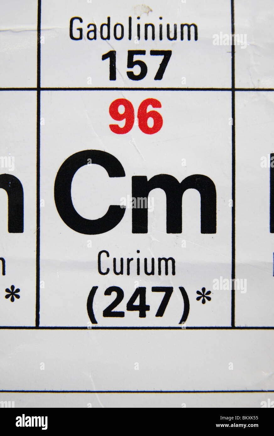 Close up view of a standard uk high school periodic table focusing close up view of a standard uk high school periodic table focusing on curium gamestrikefo Choice Image