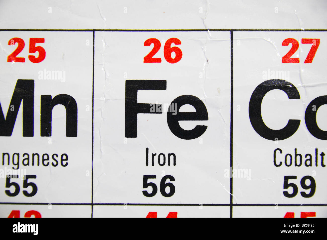 Close up view of a standard uk high school periodic table focusing close up view of a standard uk high school periodic table focusing on the ferrous metal iron gamestrikefo Choice Image