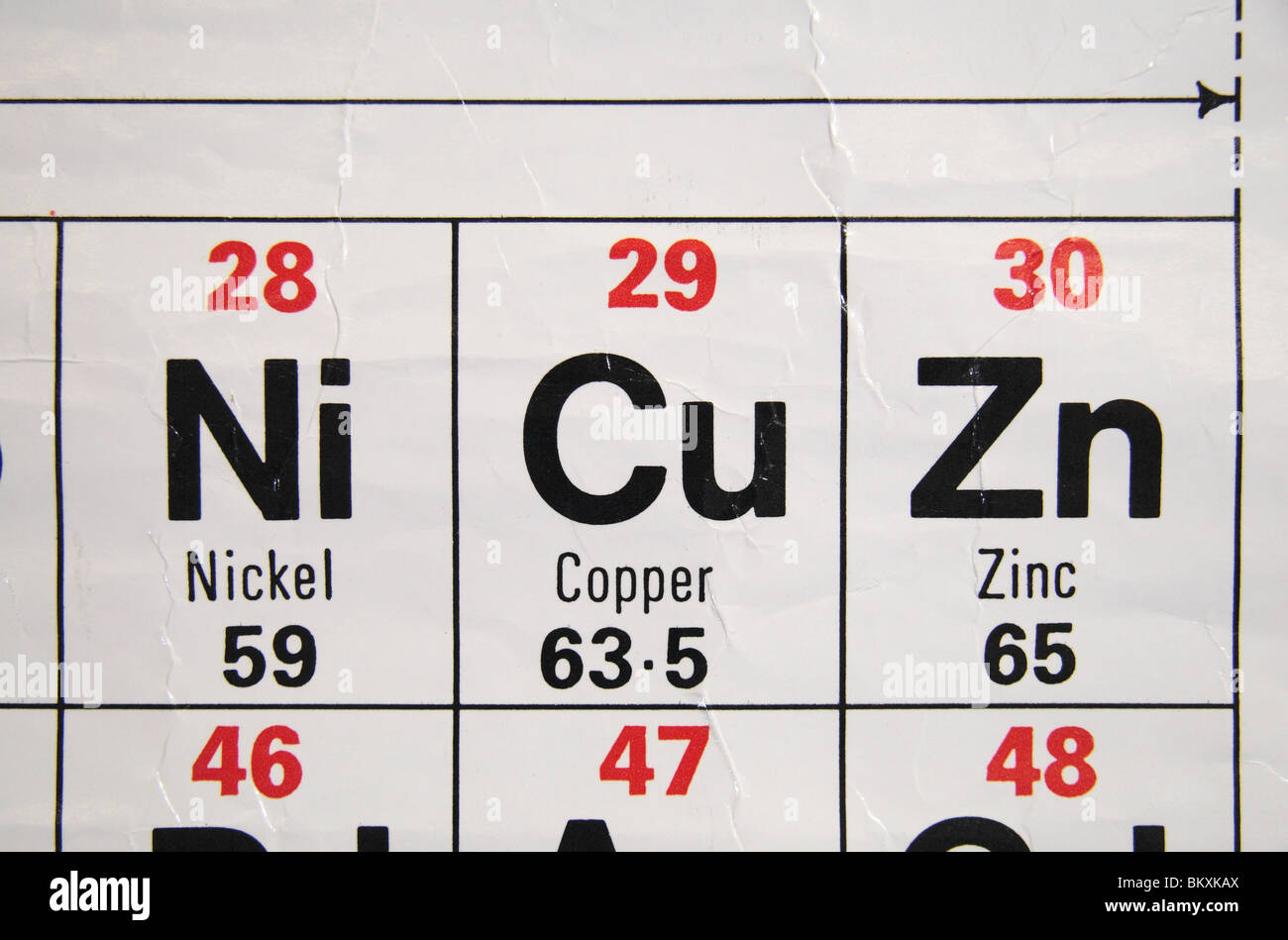 Close up view of a standard uk high school periodic table close up view of a standard uk high school periodic table focusing on nickel copper and zinc gamestrikefo Gallery