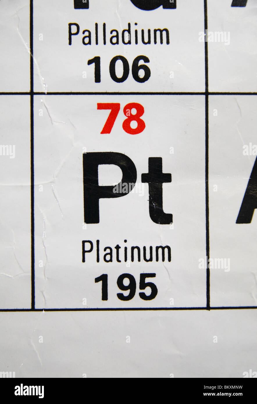 Close up view of a standard uk high school periodic table focusing close up view of a standard uk high school periodic table focusing on the precious metal platinum gamestrikefo Choice Image