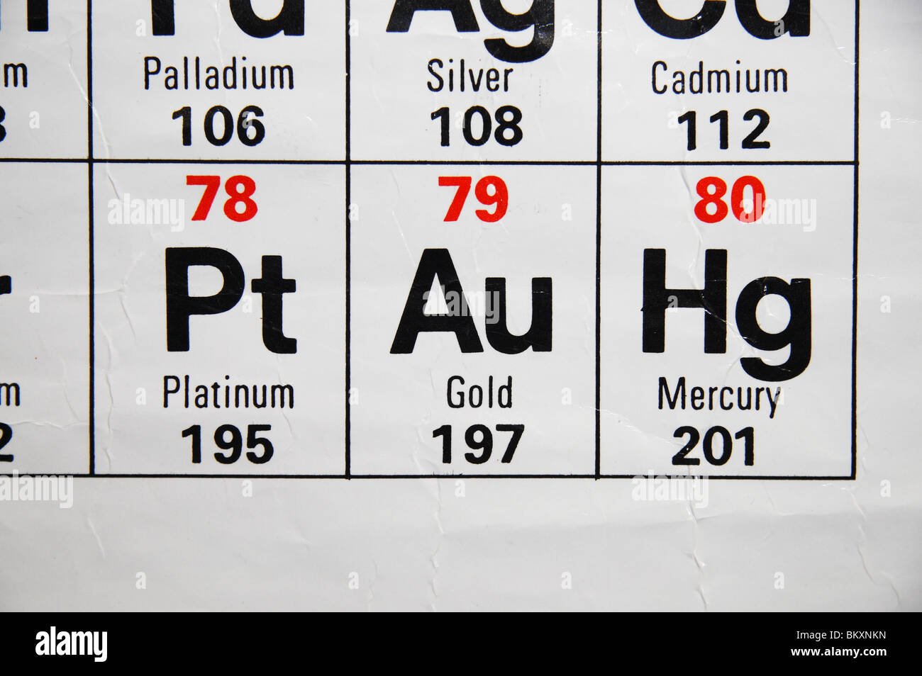 Close up view of a standard uk high school periodic table close up view of a standard uk high school periodic table focusing on platinum gold mercury gamestrikefo Gallery