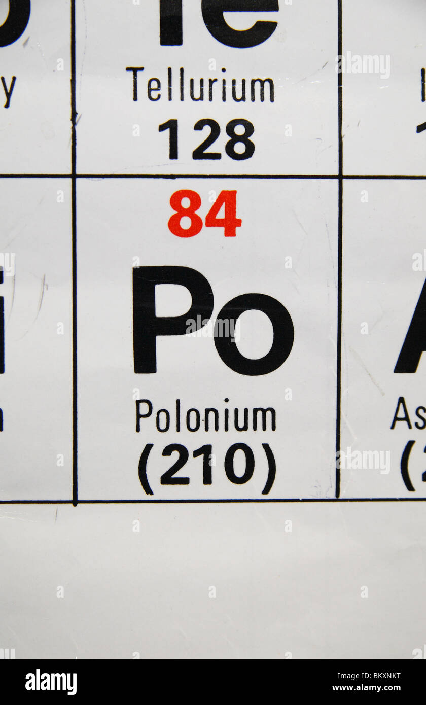 Close up view of a standard uk high school periodic table focusing close up view of a standard uk high school periodic table focusing on polonium gamestrikefo Choice Image