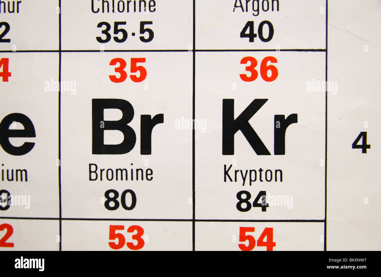 Close up view of a standard uk high school periodic table close up view of a standard uk high school periodic table focusing on the gases bromine and krypton gamestrikefo Choice Image