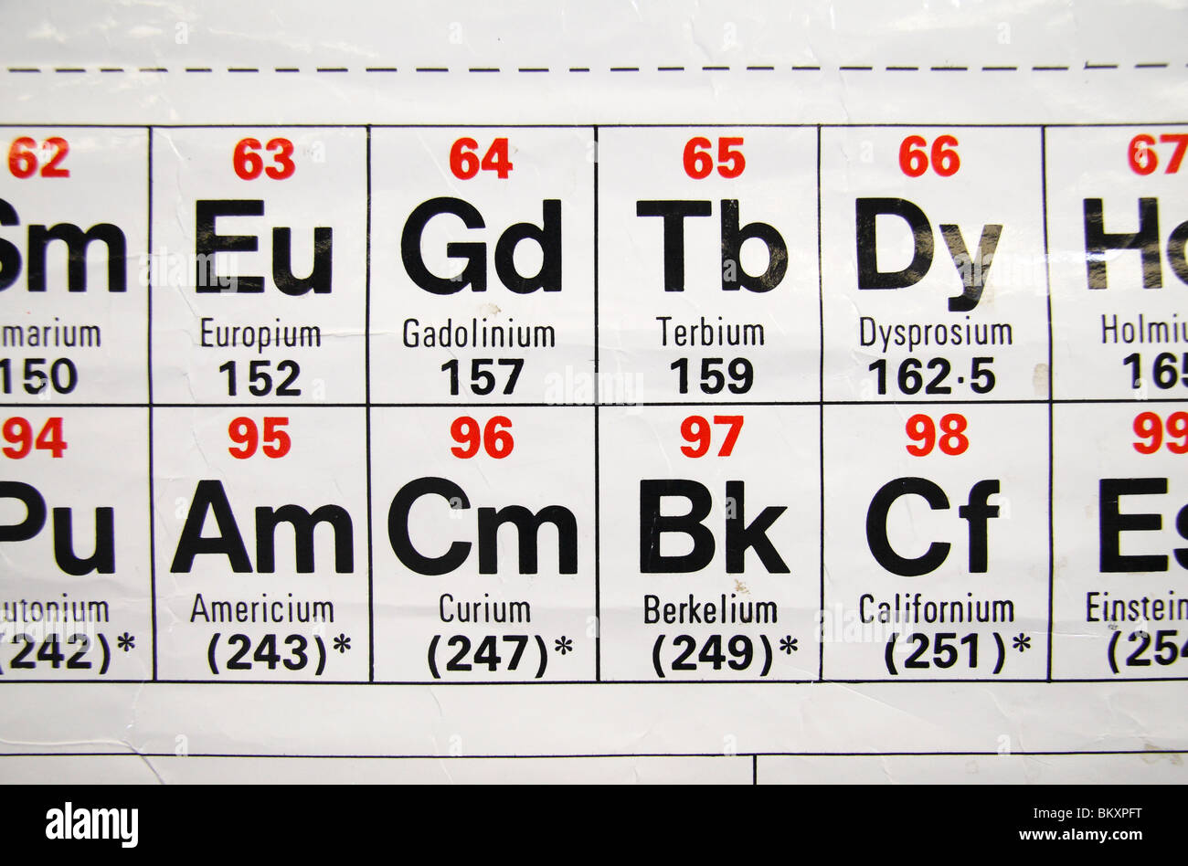 Sheffield periodic table images periodic table images periodic table bk image collections periodic table images periodic table bk image collections periodic table images gamestrikefo Gallery
