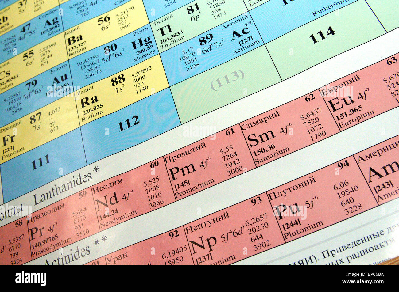 To periodic table gallery periodic table images discovery of new elements to be added to periodic table confirmed discovery of new elements to gamestrikefo Images