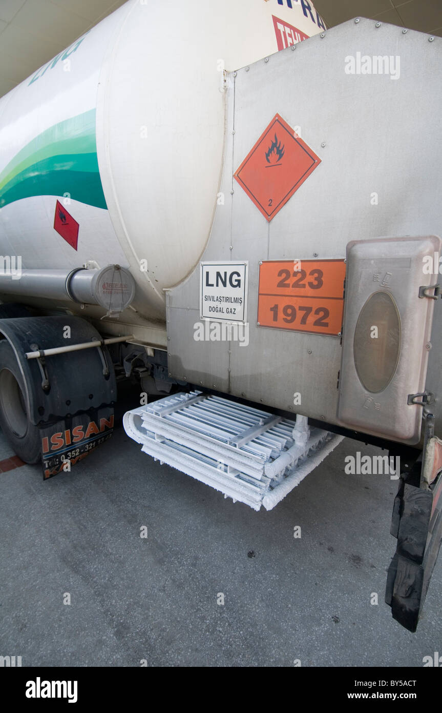 Lng Natural Gas Stock
