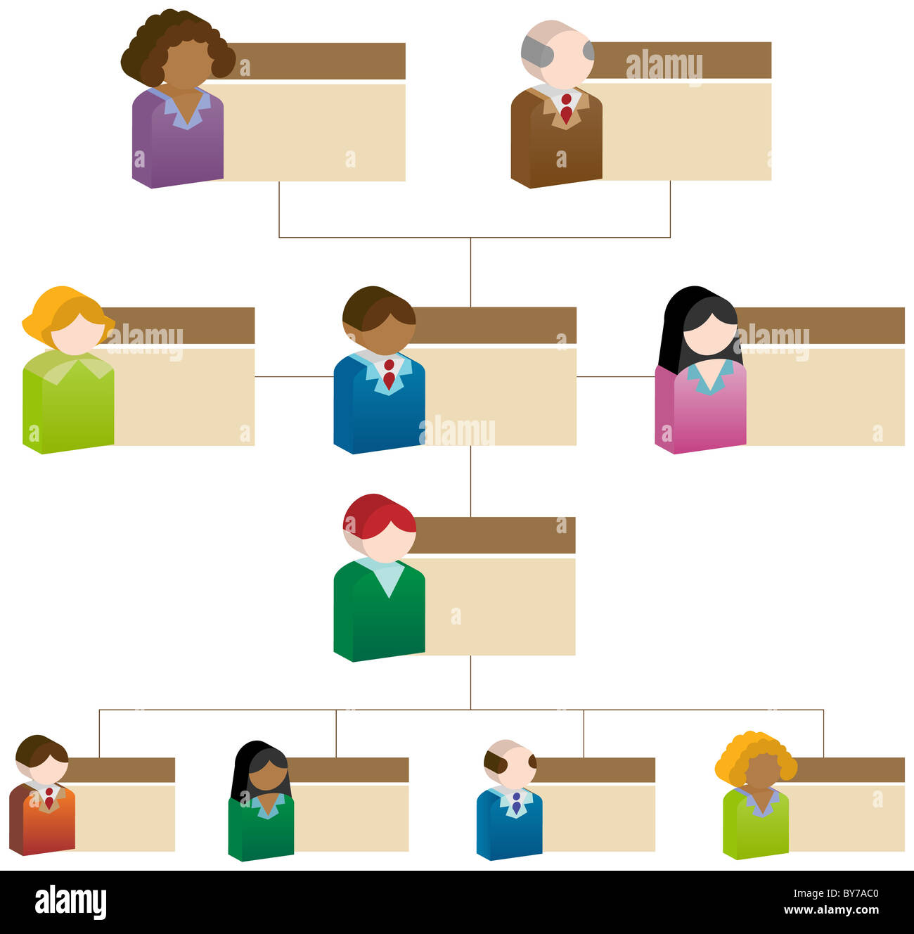 A 3D organizational chart based upon a diversity of its employees ...