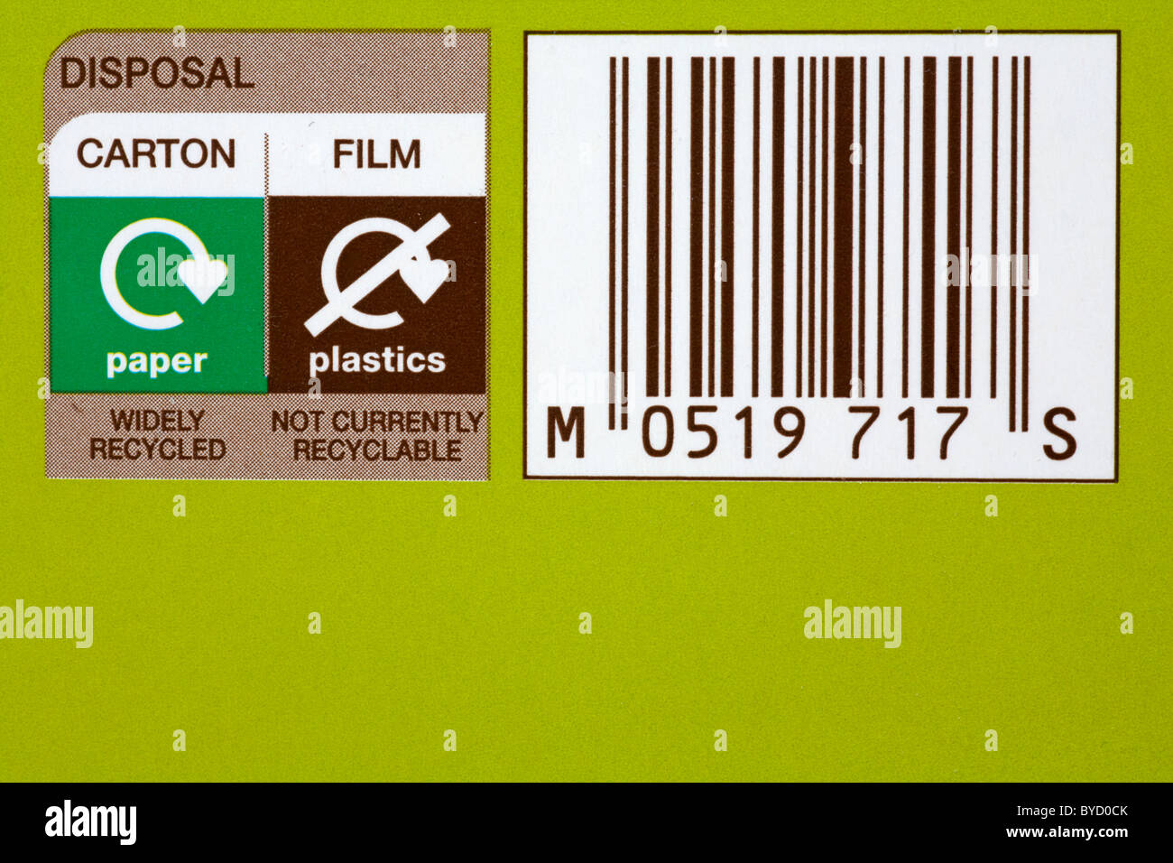 Labeling on back of food packaging disposal instructions for Barcode food