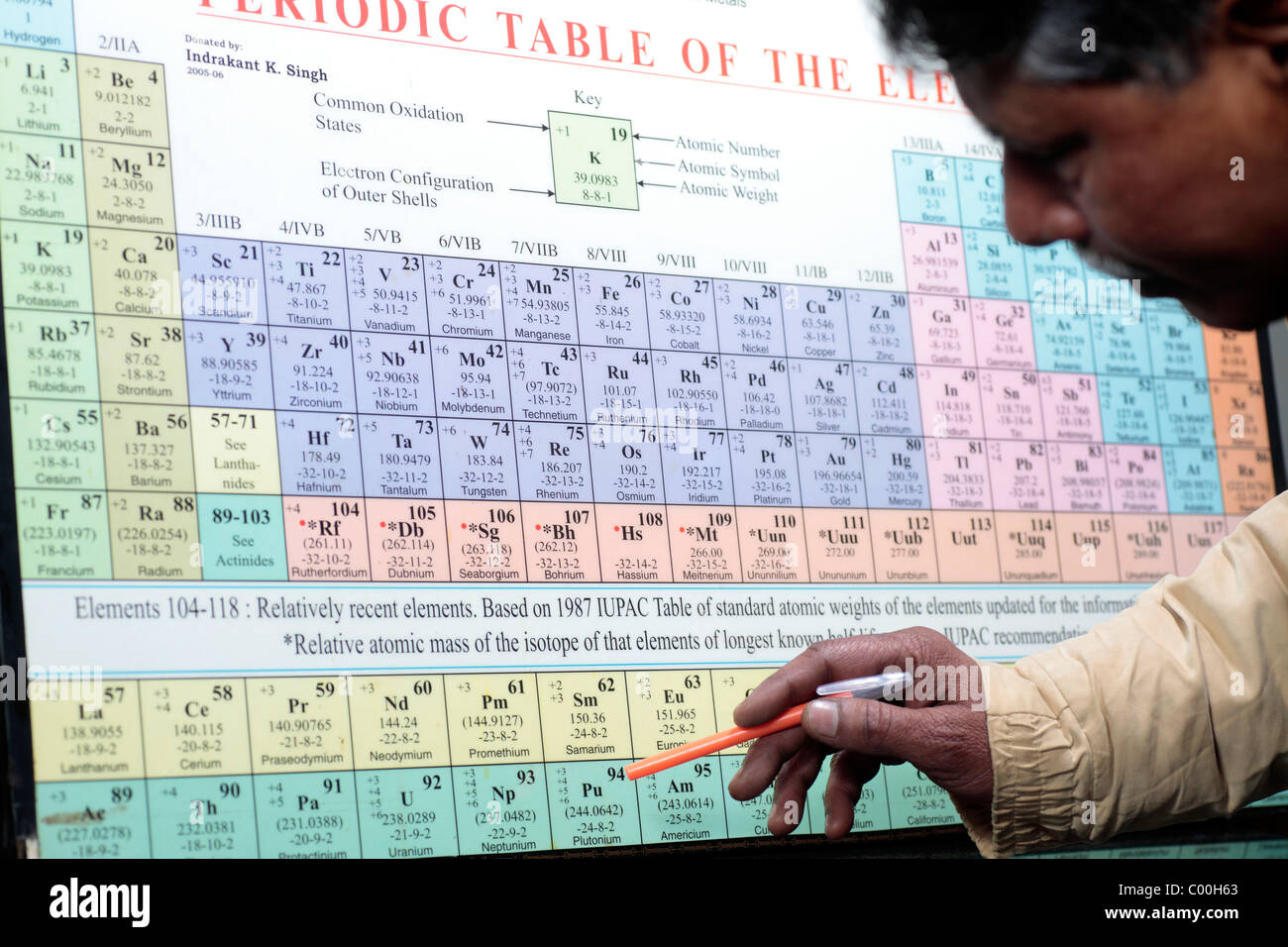 Period table elements chemistry science stock photo for Delta h table chemistry