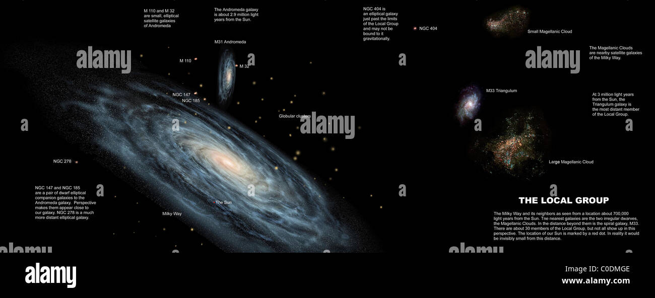 detailed local group of galaxies - photo #20