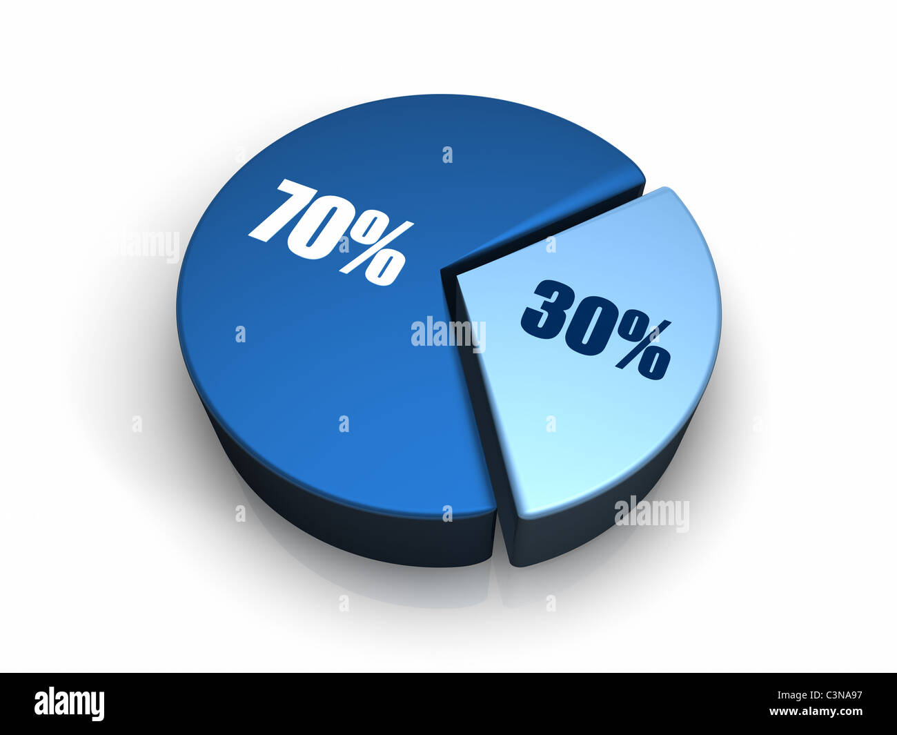 Blue pie chart with thirty and seventy percent 3d render stock blue pie chart with thirty and seventy percent 3d render nvjuhfo Choice Image