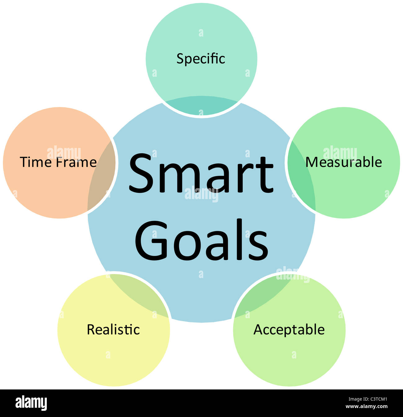 smart goal search diagrams smart auto parts catalog and