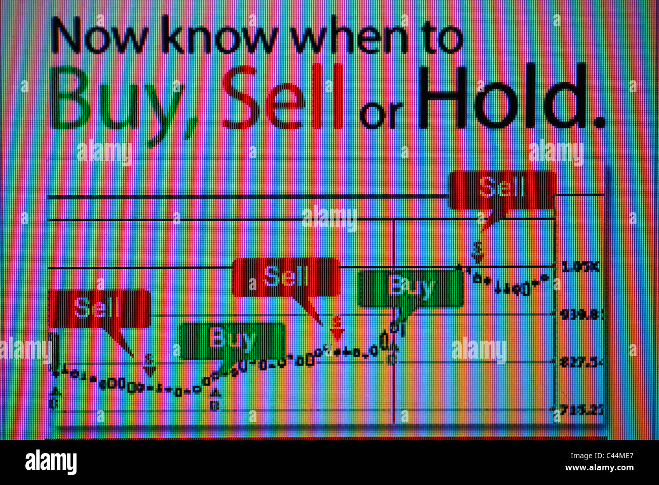 How do you buy and sell stock options