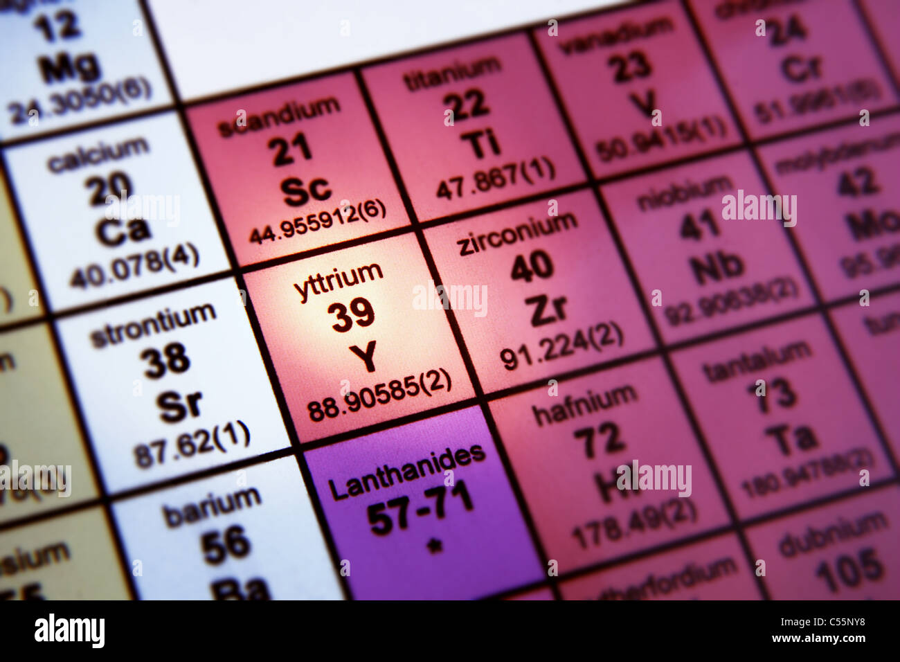 The periodic table of elements rare earth elements focus on the periodic table of elements rare earth elements focus on yttrium gamestrikefo Gallery