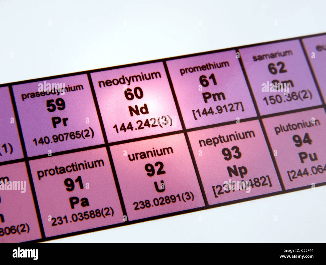 The periodic table of elements rare earth elements focus on stock photo the periodic table of elements rare earth elements focus on neodymium gamestrikefo Choice Image