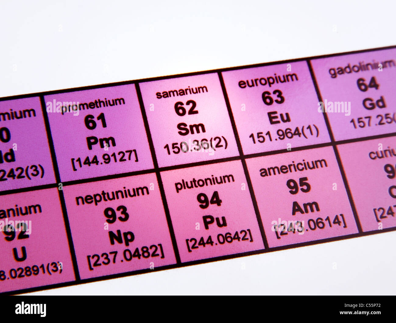 Samarium periodic table choice image periodic table images the periodic table of elements rare earth elements focus on stock photo the periodic table of gamestrikefo Image collections