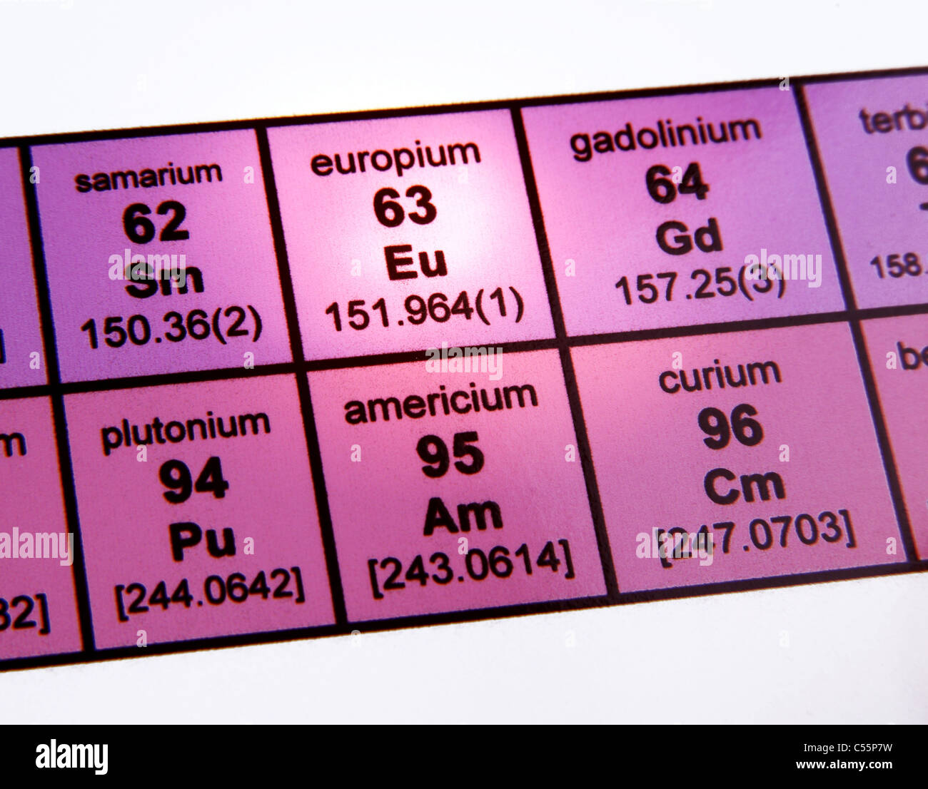 Element 63 periodic table image collections periodic table images the periodic table of elements rare earth elements focus on stock photo the periodic table of gamestrikefo Gallery