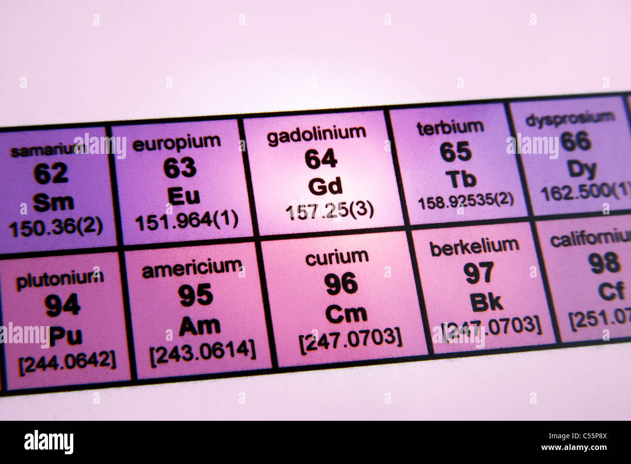 The periodic table of elements rare earth elements focus on stock photo the periodic table of elements rare earth elements focus on gadolinium gamestrikefo Gallery