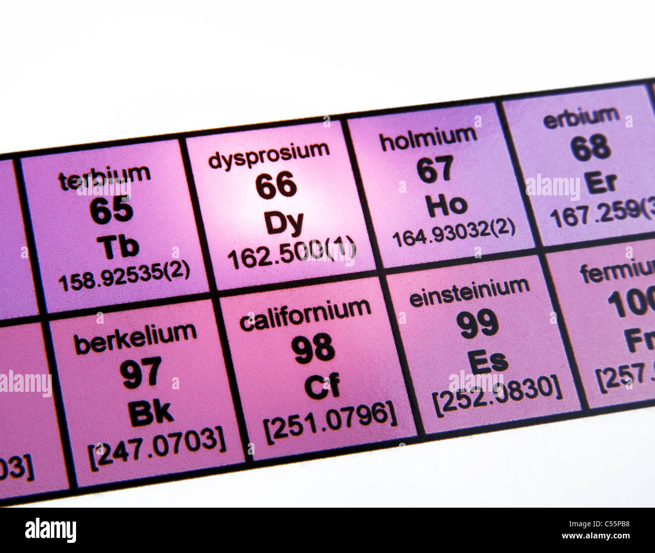 Dysprosium periodic table images periodic table images the periodic table of elements rare earth elements focus on stock photo the periodic table of gamestrikefo Image collections