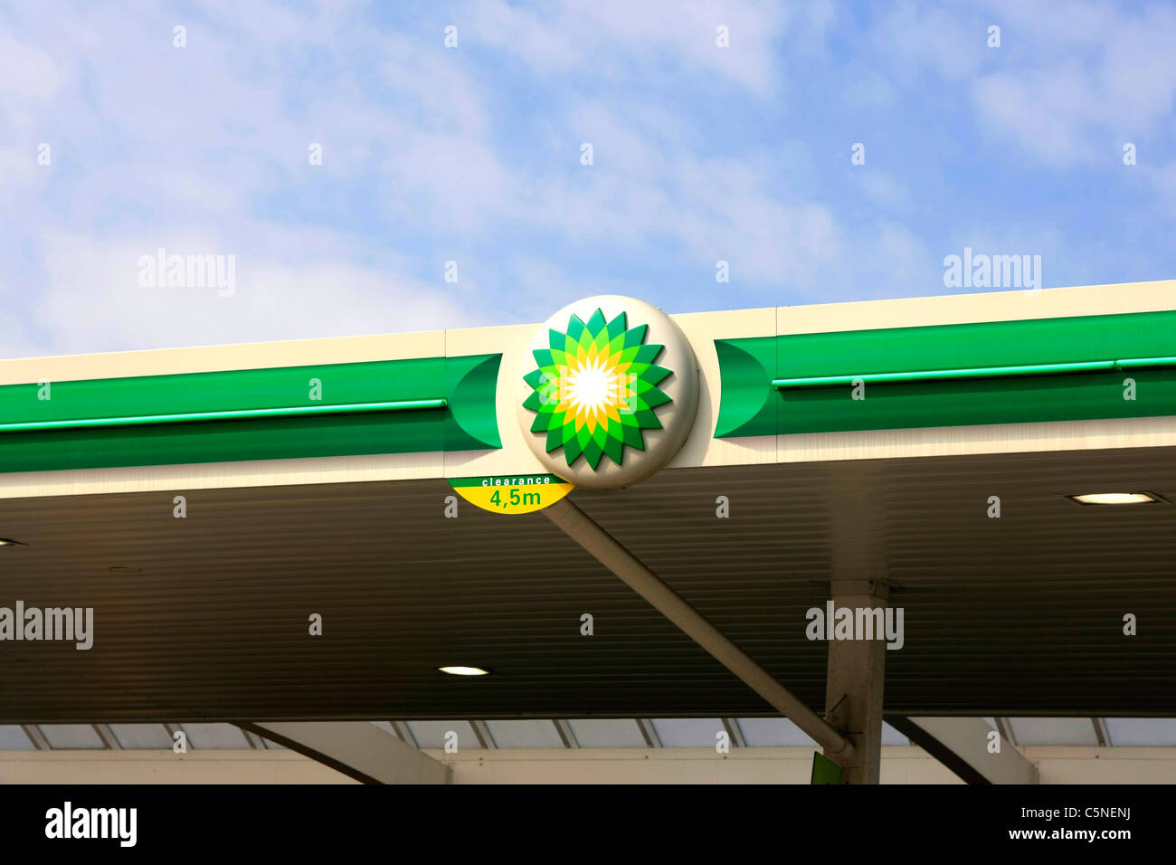 British Petroleum Stock Symbol