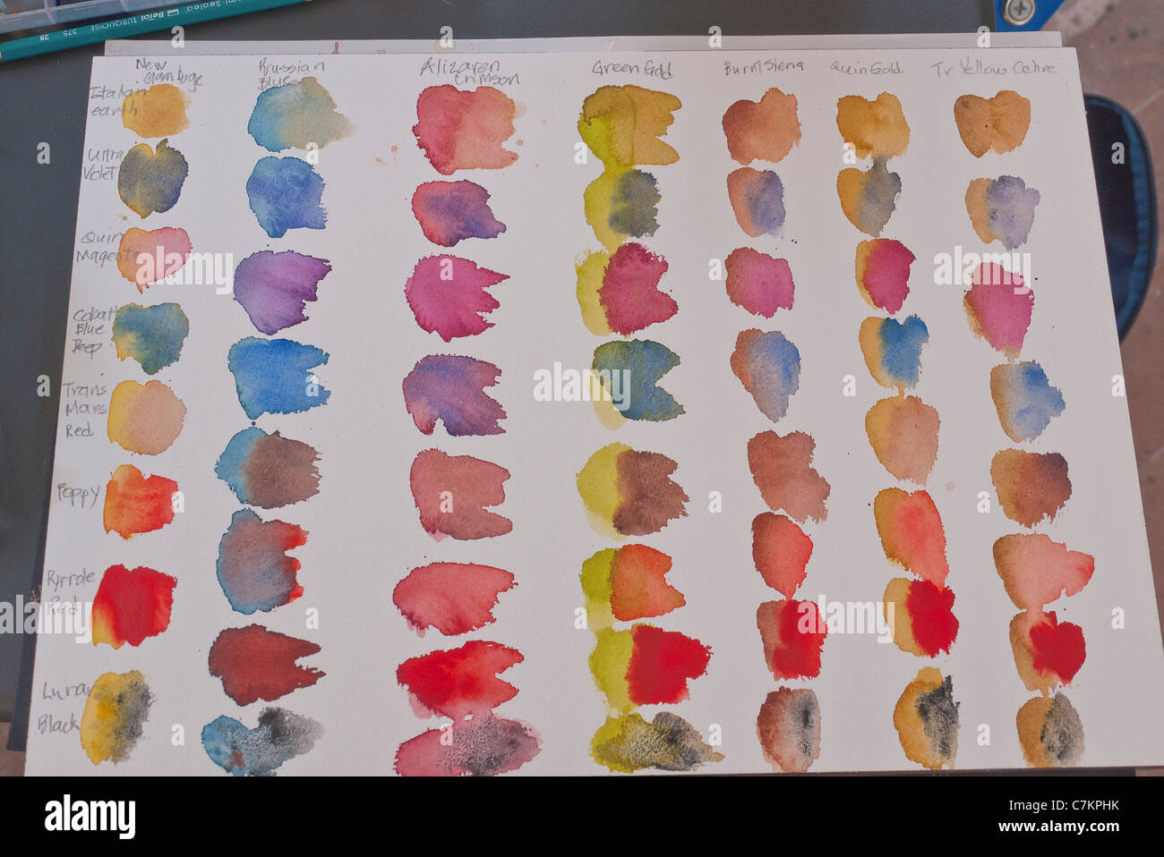 An artist 39 s samples of color combinations for watercolor for Watercolor painting samples
