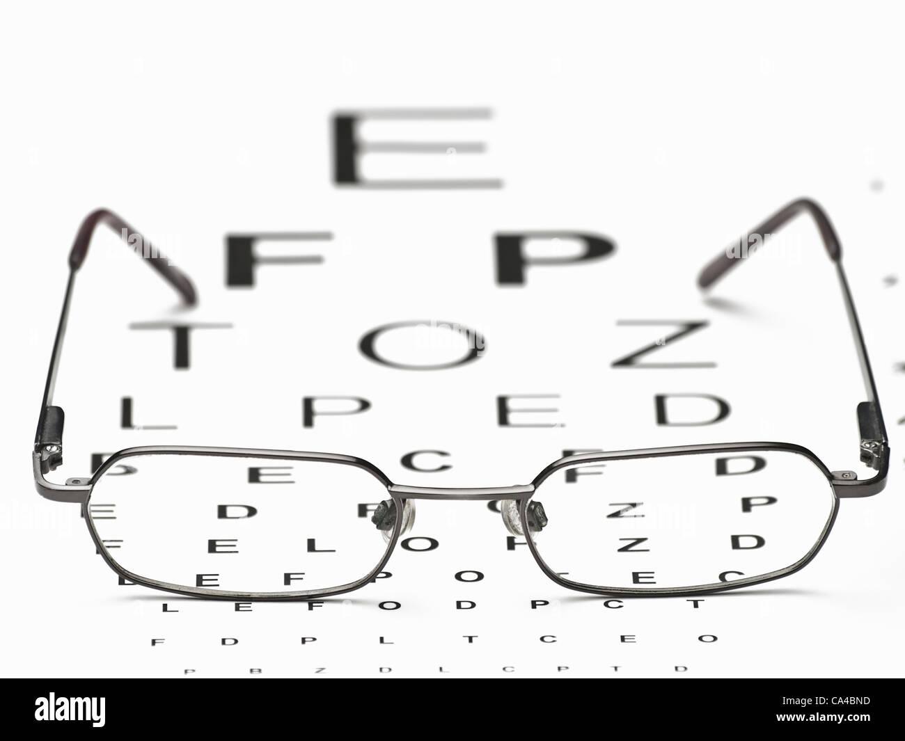 Eye Test For Prescription Glasses | CINEMAS 93