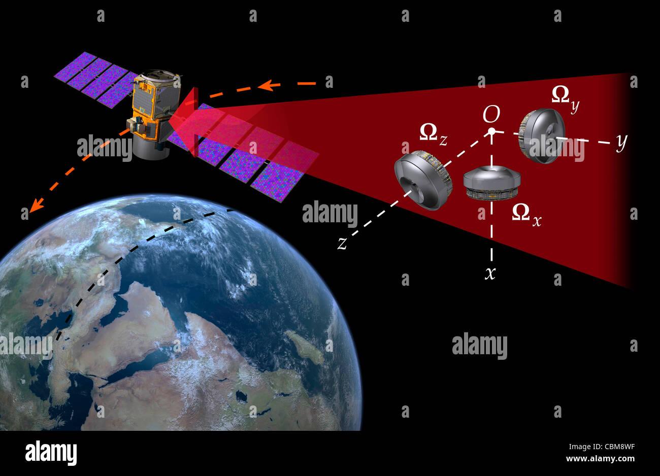 spacecraft reaction wheels - photo #37