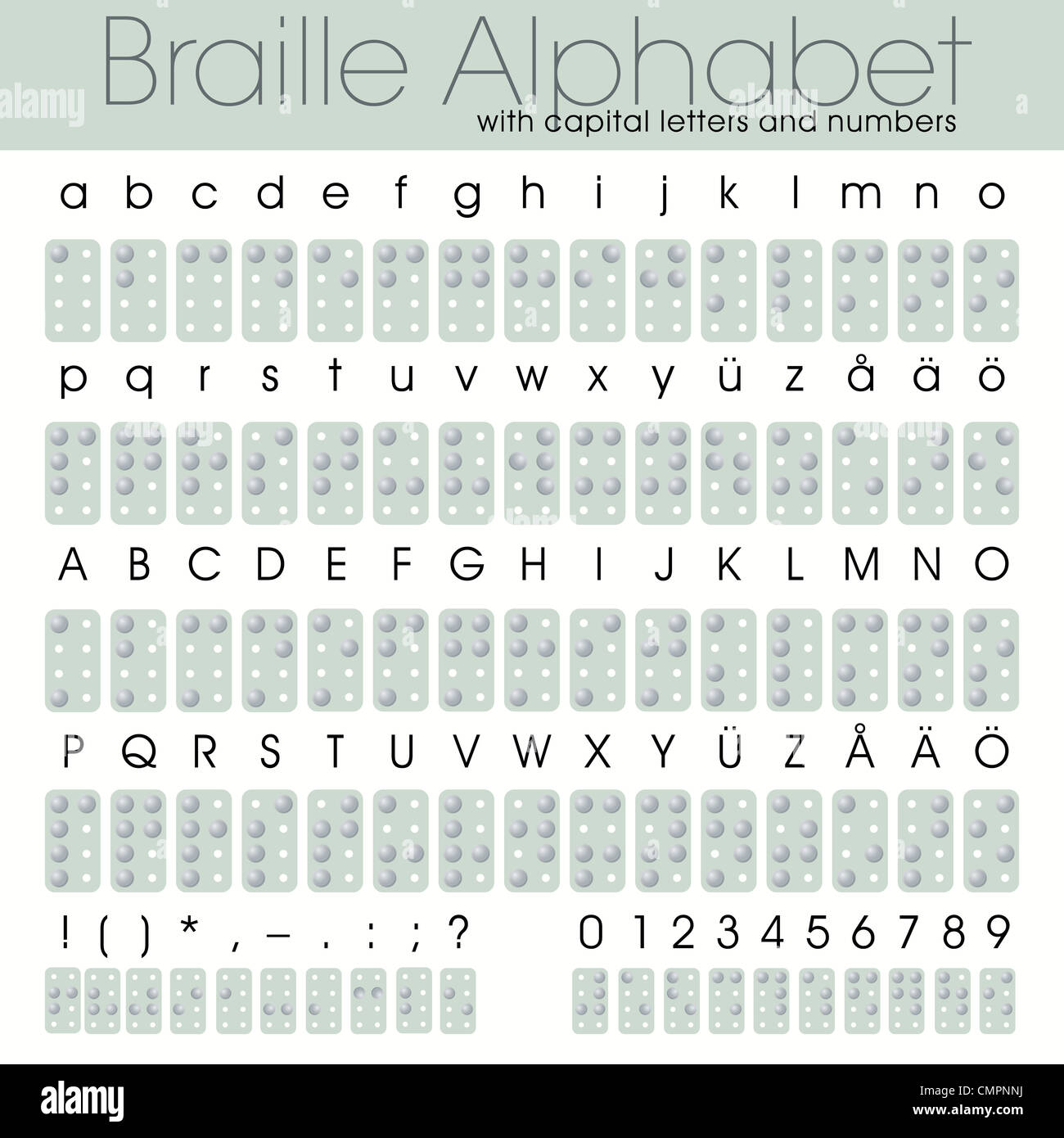 braille alphabet with capital letters and numbers