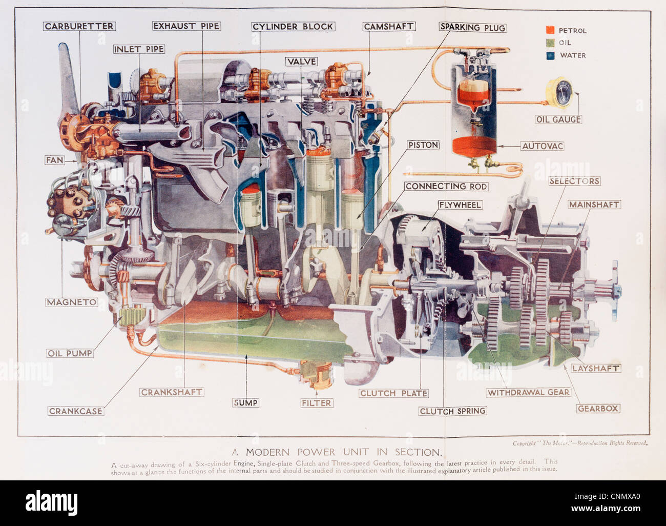 1920s Motor    Manual     colour    diagram    of how the    engine    and gearbox of Stock Photo  Royalty Free