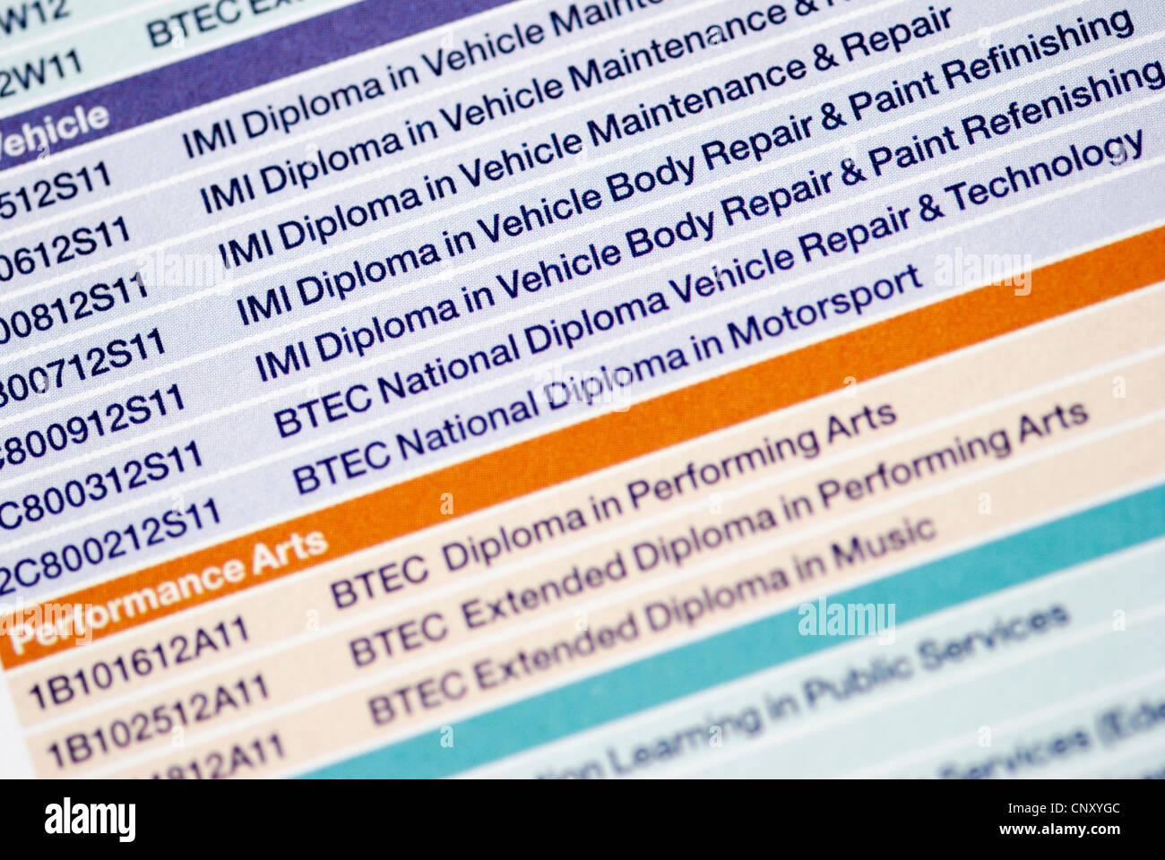a list of vocational diploma course in a college guide stock photo  a list of vocational diploma course in a college guide