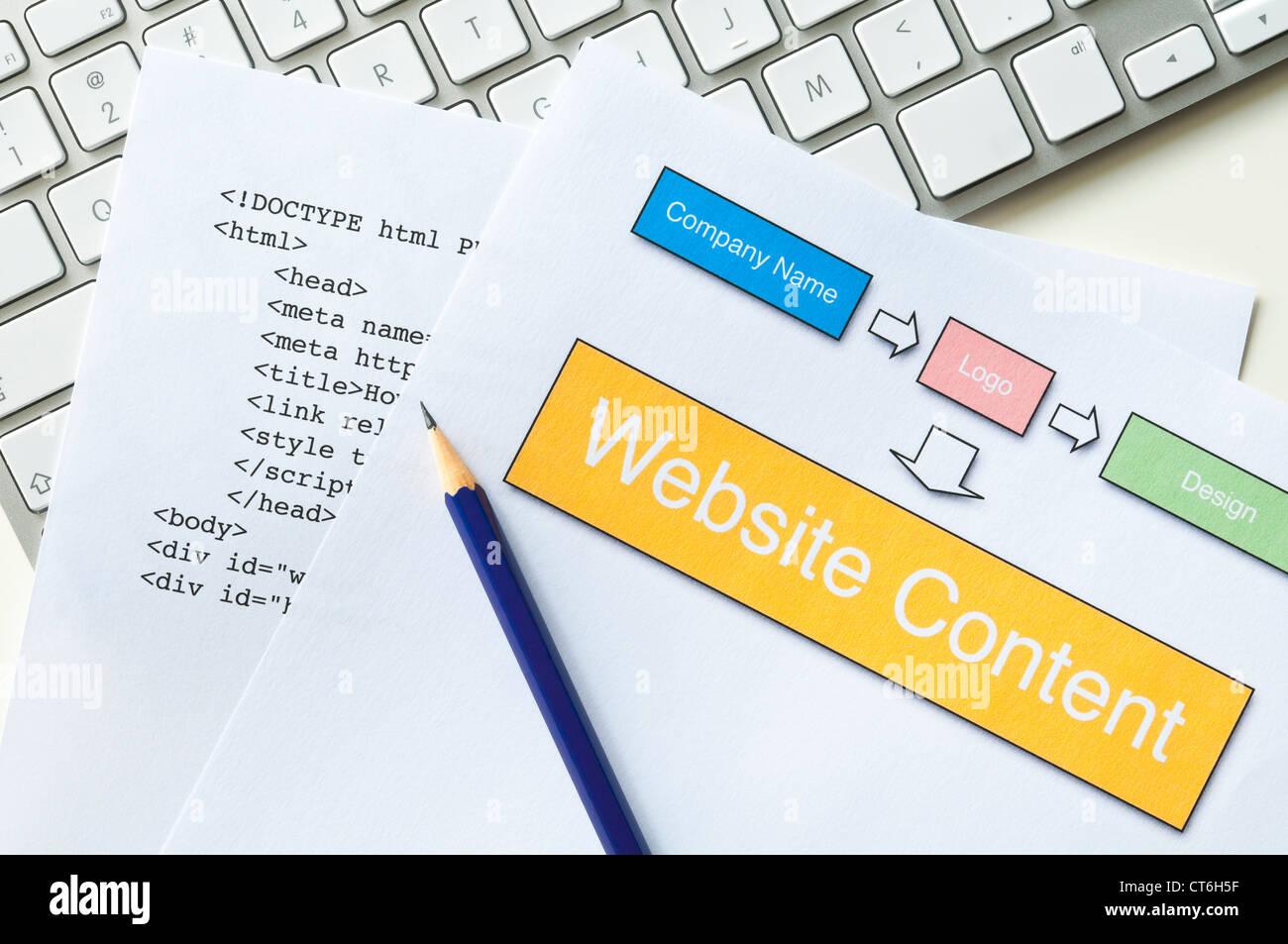 Html Website Design Project