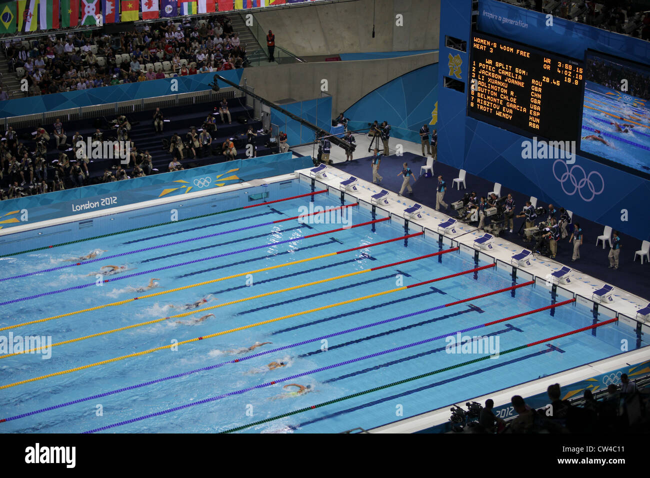 swimming action from the aquatics centre at the london 2012 olympic games olympic swimming pool