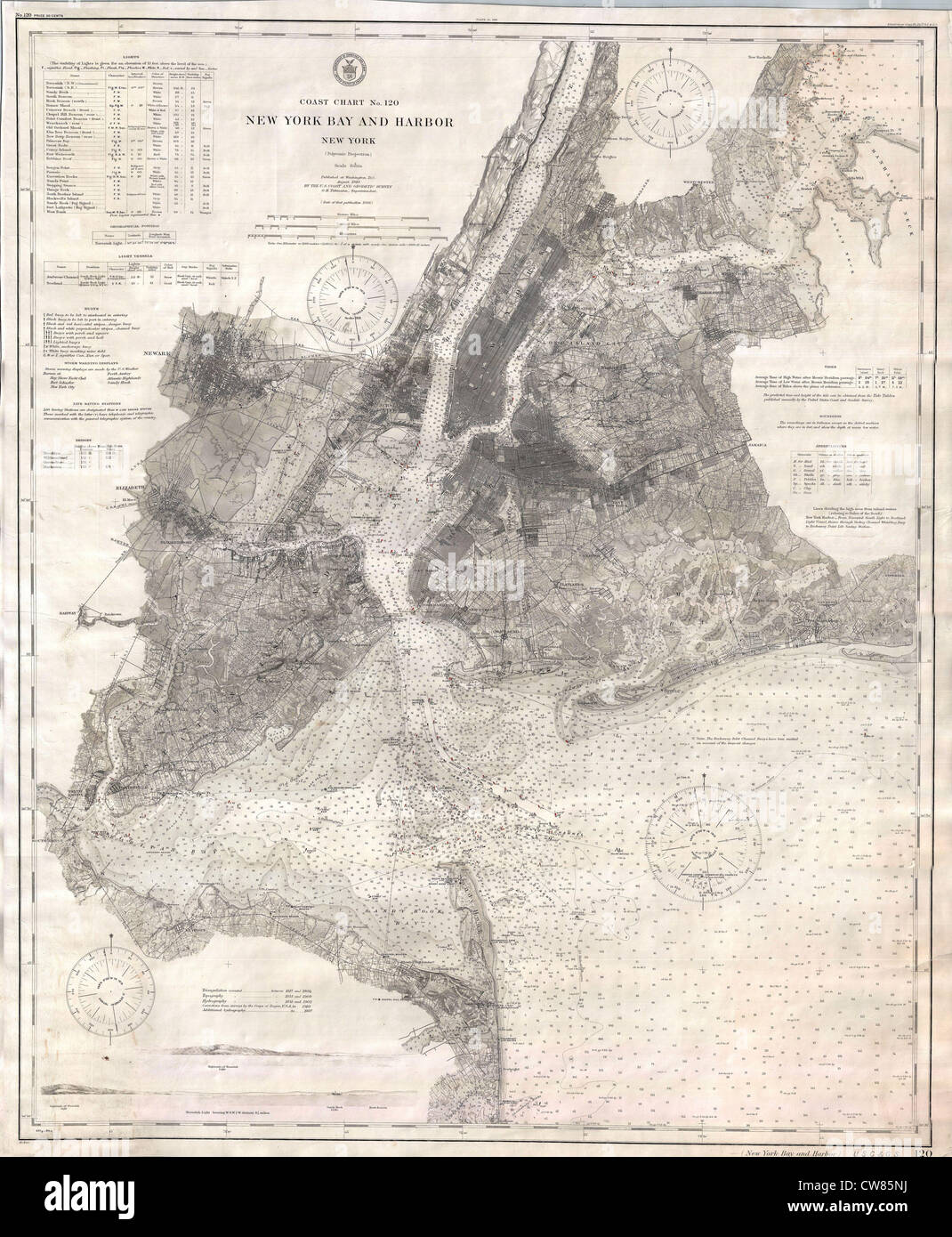 1910 US Coast Survey Nautical Chart or Map of New York City and