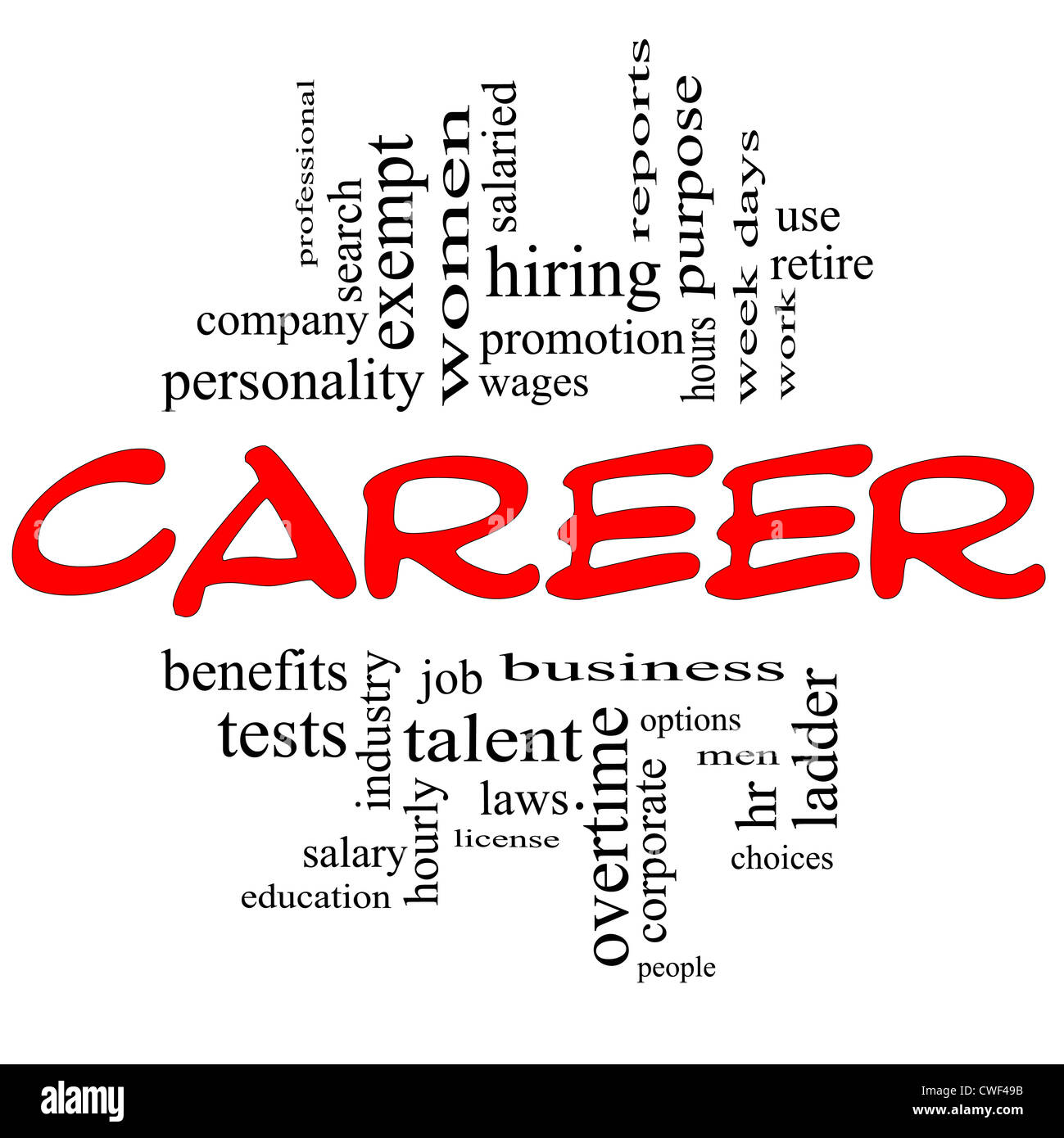 career word cloud concept in red terms such as wages career word cloud concept in red terms such as wages promotion work