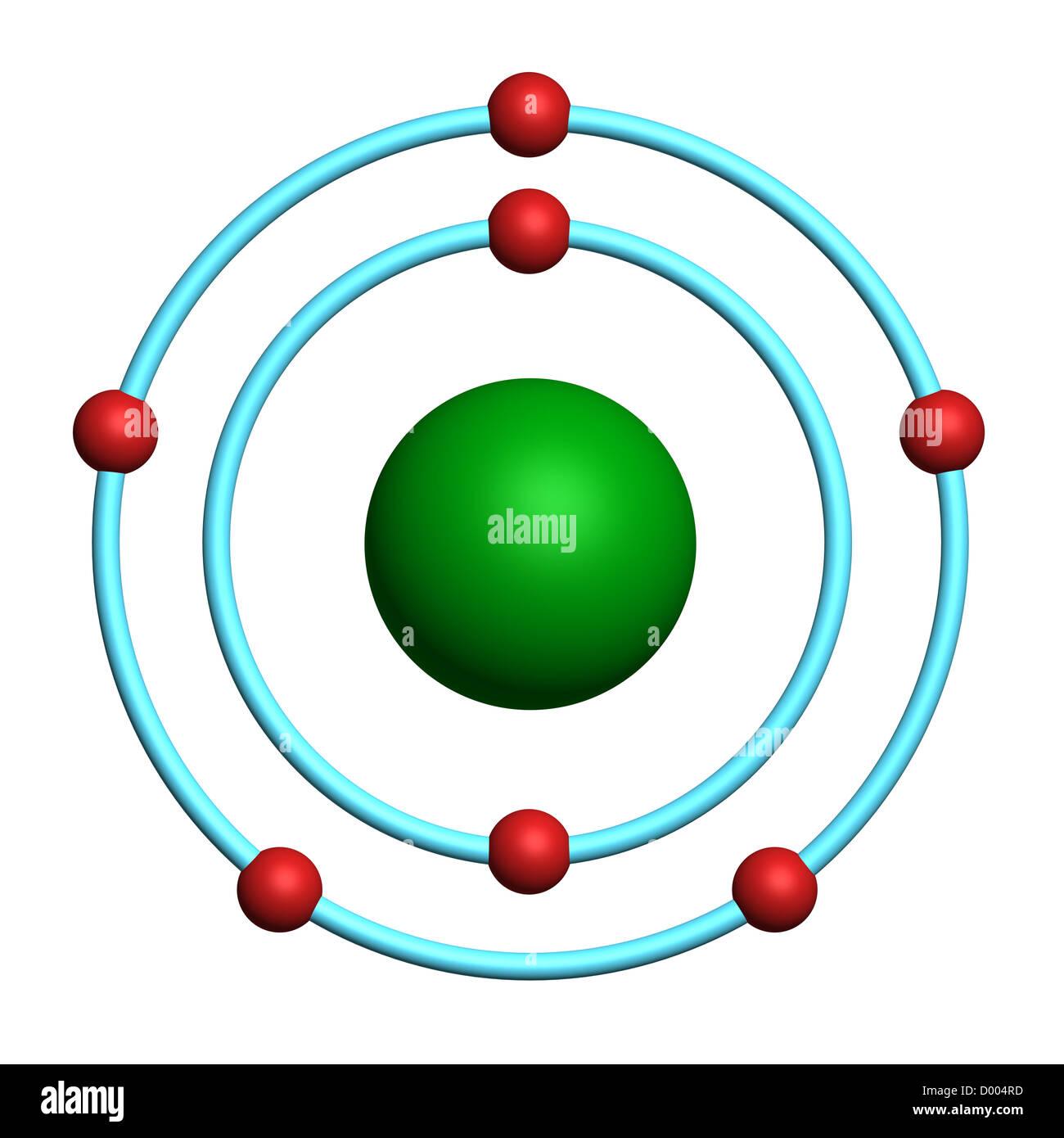 Nitrogen atom on white background stock photo 51634897 alamy nitrogen atom on white background buycottarizona