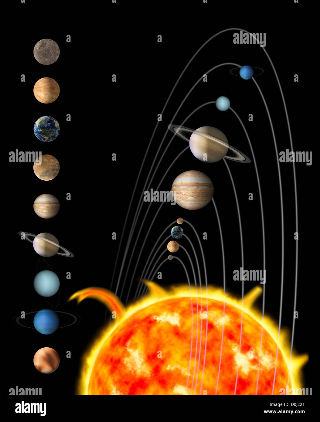 Digital Illustration Of The Sun And Nine Planets Of Our