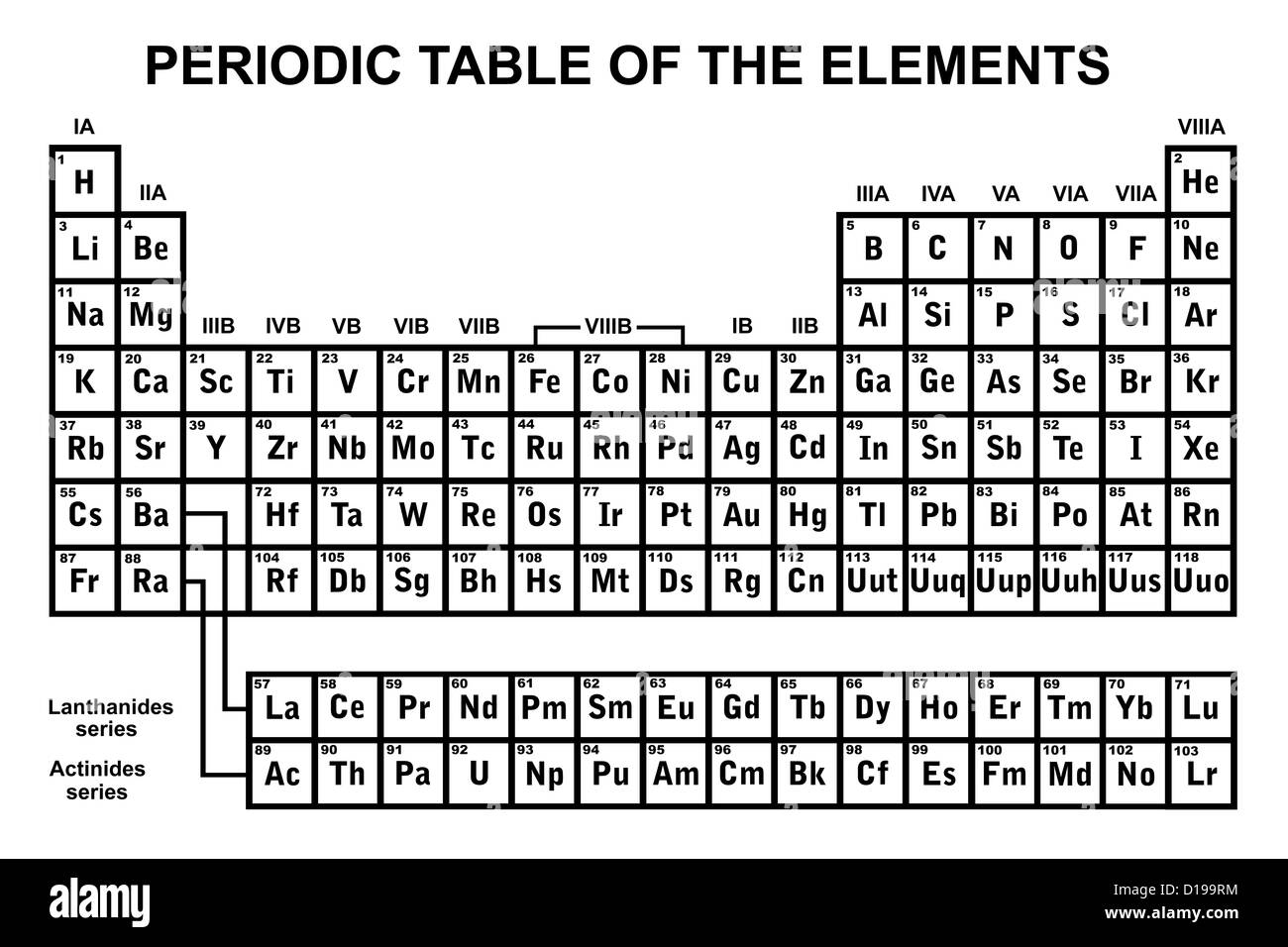 Periodic table of the elements isolated stock photo royalty free periodic table of the elements isolated gamestrikefo Images