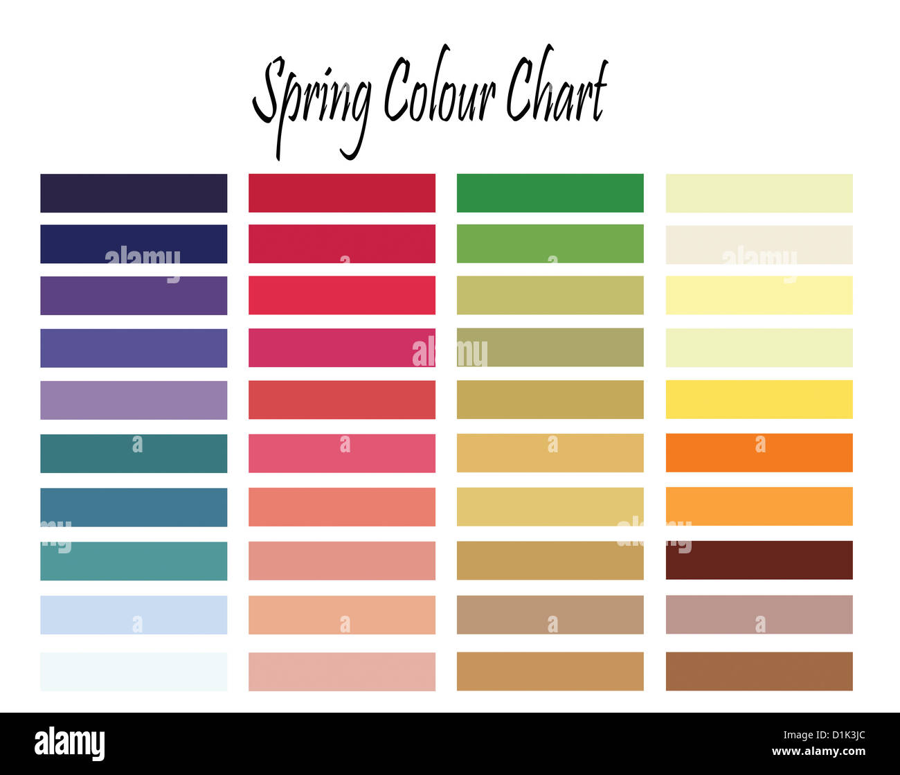 Color chart for spring type woman for clothes and makeup stock color chart for spring type woman for clothes and makeup nvjuhfo Gallery