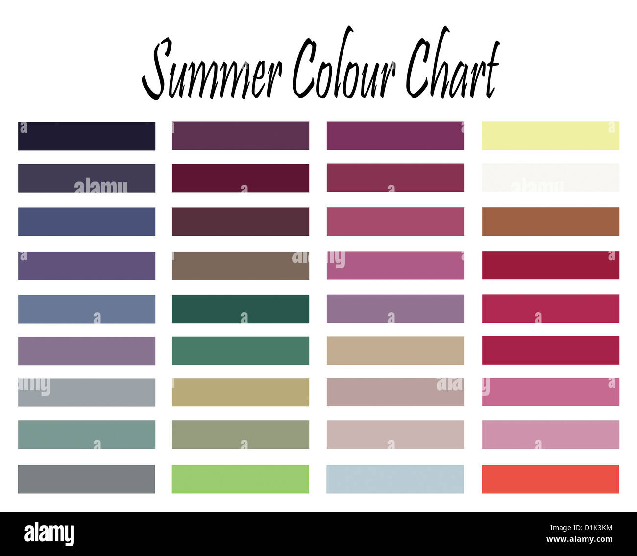 Color chart for summer type woman for clothes and makeup stock color chart for summer type woman for clothes and makeup nvjuhfo Gallery