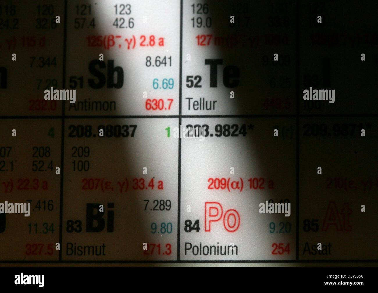 Periodic table polonium choice image periodic table images periodic table 84 gallery periodic table images periodic table polonium image collections periodic table images polonium gamestrikefo Gallery