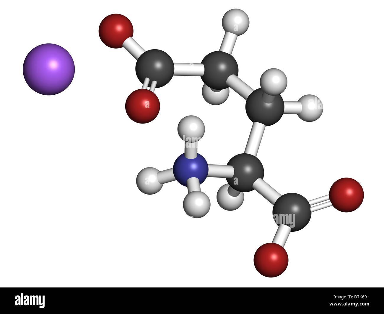 Sodium Model Sodium glutamate  umami