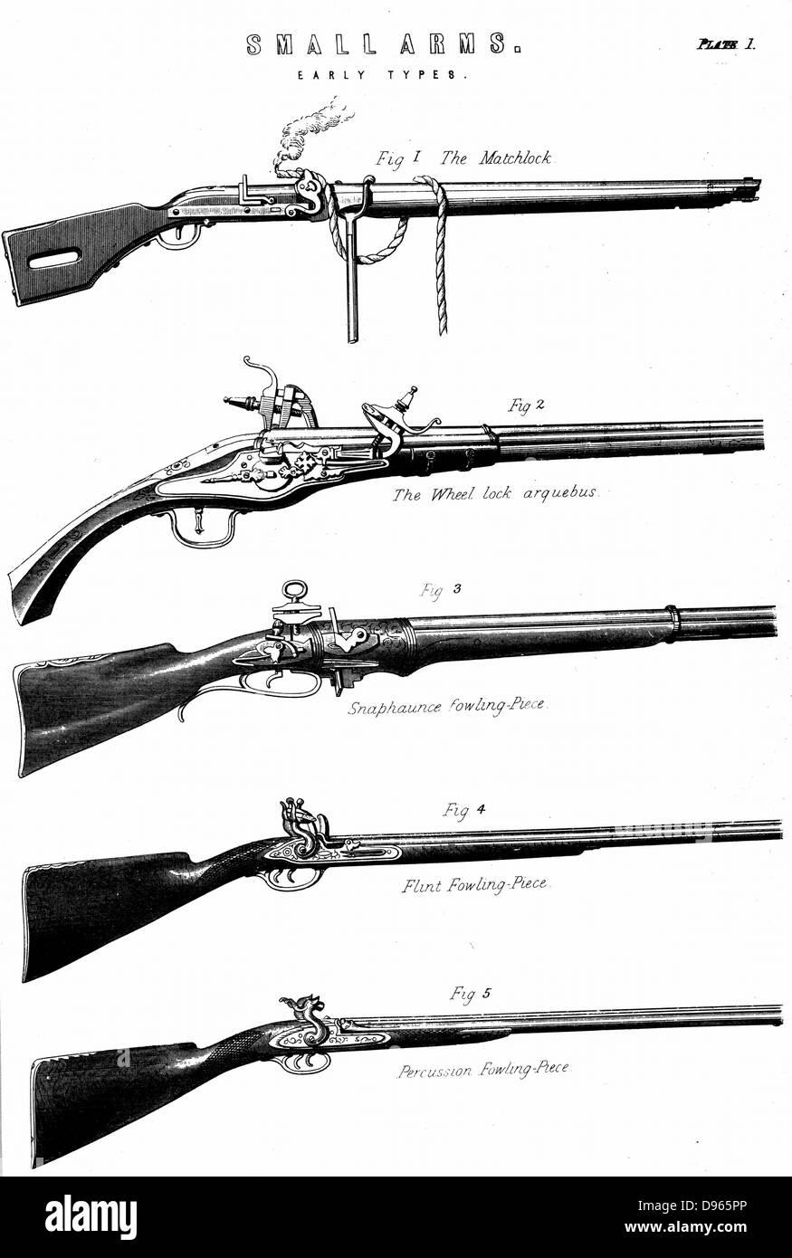 Firing Mechanisms For Guns : Examples of various hand gun firing mechanisms top to