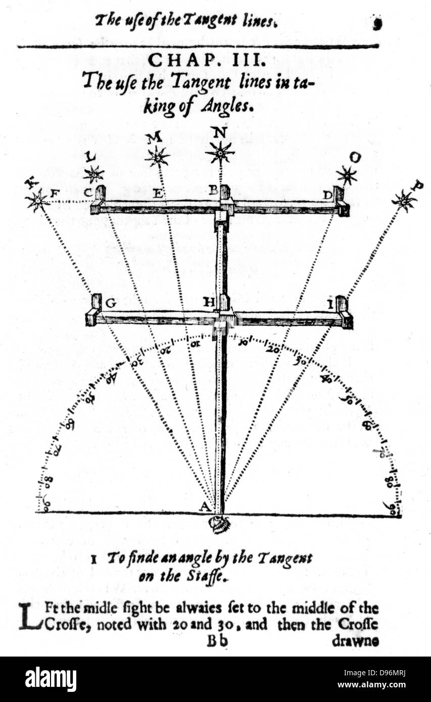 worksheet Measuring Angles method of measuring angles with a cross staff from edmund gunter the description and use sector london 1636 1st