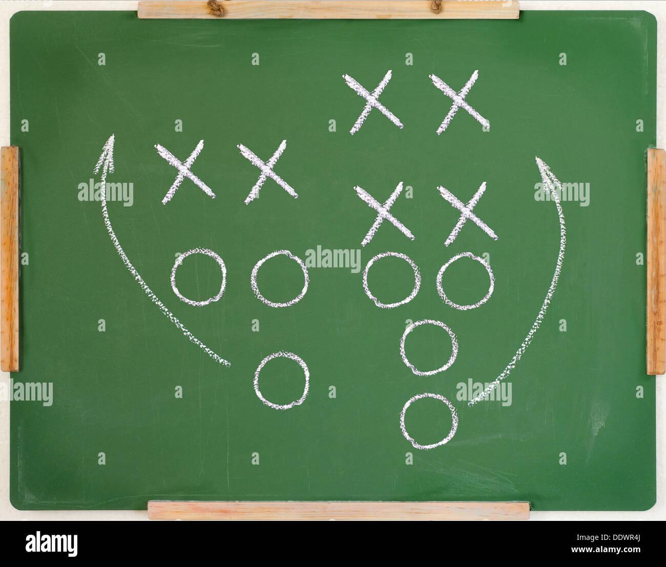 An american football play diagram on a green chalkboard stock an american football play diagram on a green chalkboard pooptronica Images