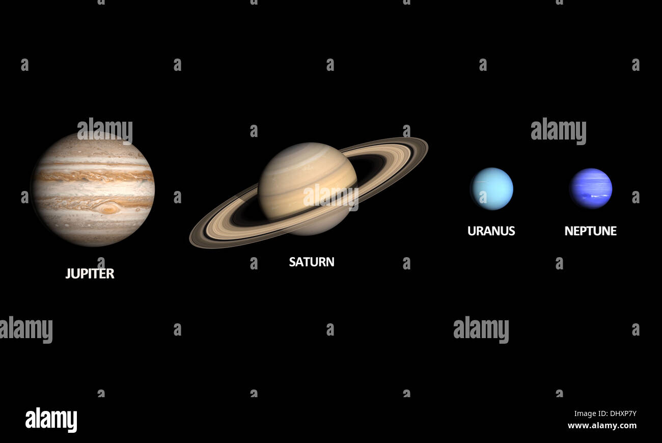 A comparison between the Gas Planets Jupiter, Saturn ...