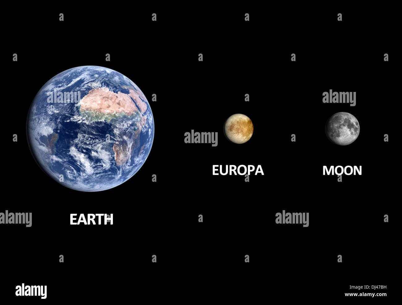 A size comparison of the Jupiter Moon Europa the Moon and ...